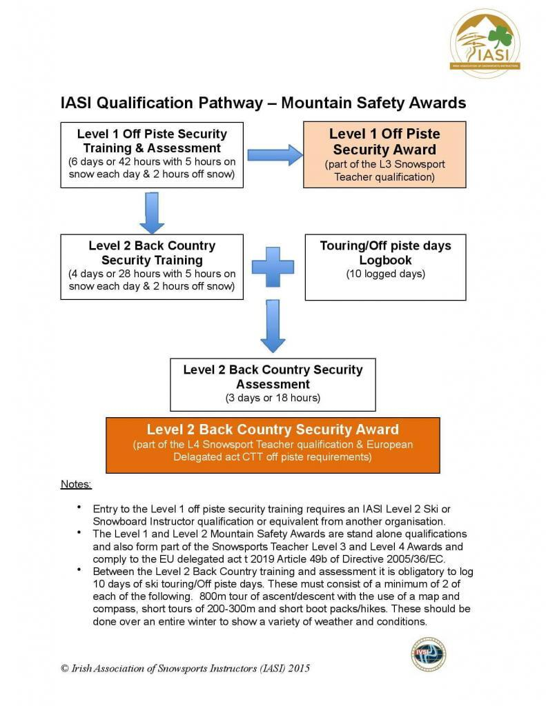 ion_Pathway_Mountain_Safety_Awards_1-page-001